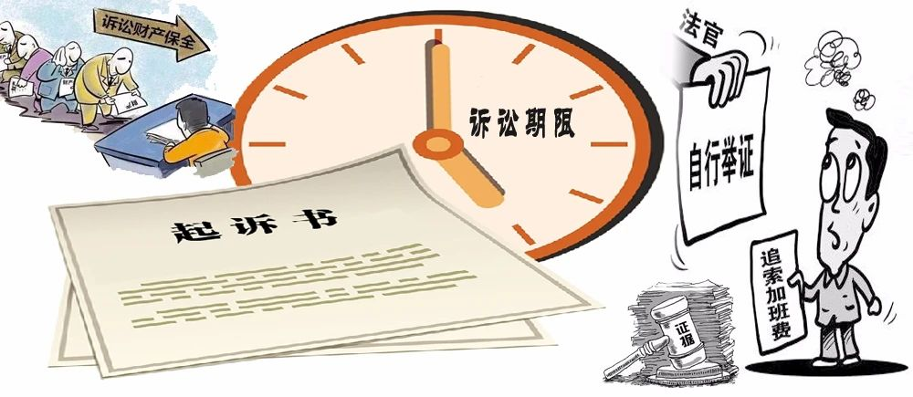 最新!立案、保全、举证等民事诉讼期限一览表(2020版)